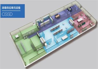 供应室设计施工
